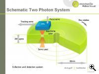 Mempile's schematic two photon system