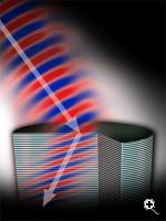 The new metamaterial has a negative refraction index