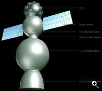 The European Lunar Explorer - ELE is a 3 stages space probe able to fly from the Earth's low orbit to the Moon surface and to send scientific data back to Earth. ELE will be placed into orbit by the HAAS launcher (Credit: ARCA)