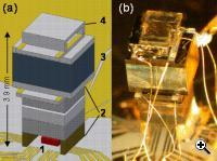 chip-scale atomic magnetometer. a) Schematic of the magnetic sensor. (b) Photograph of the magnetic sensor (Credit: NIST)