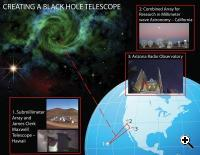 Graphic shows four radio observatories in Hawaii, Arizona and California linked to create a 2,800-mile-wide virtual telescope for detecting black holes.(Credit: Sheperd Doeleman, MIT)