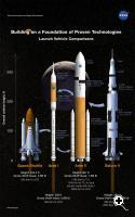 NASA launch vehicle comparison past present and future (Credit: NASA)