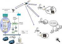 Architectural overview of IMOSAN satellite system (Credit: IMOSAN)