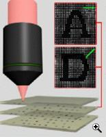 Illustration of multilayer polarization encoding in a photorefractive polymer doped with semiconductor nanocrystals (Credit: Swinburne University of Technology)