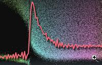 Microscopic fluorescent tracking particles reveal a side view of the coating as it peels, with a plot of the stress exerted on the surface. (Source: Graphic design by Wendolyn Hill with data from Ye Xu and Eric Dufresne)