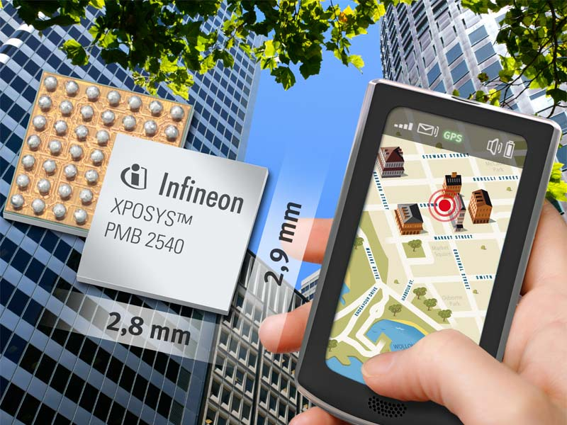 infineon 39 s xposys gps chip tfot. Black Bedroom Furniture Sets. Home Design Ideas