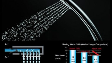 Air in Shower Can Save 35% of Your Water Consumption