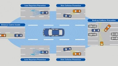 Collision Free Cars are Coming