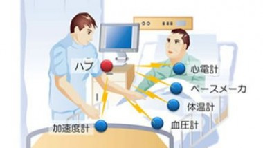 Fujitsu Develops a Medical Body area Network