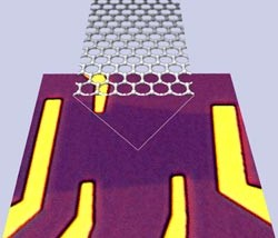 Graphene Semiconductors