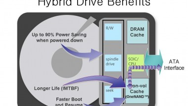 Samsung's Hybrid Hard Drive Exposed