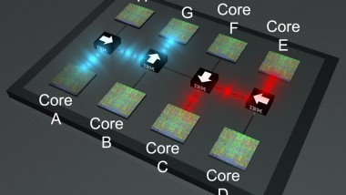 World's Tiniest Nanophotonic Switch