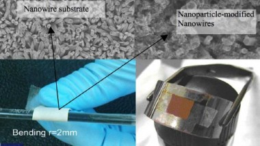 Nanowires to make High Capacity Storage Devices