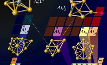 Magnetic Super-Atoms Discovered