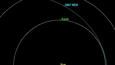Asteroid to Hit Mars?