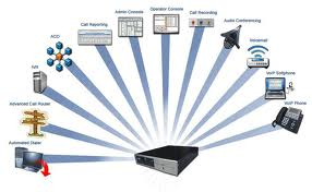 Hosted VoIP PBX Service: An Excellent Choice for Business Communication