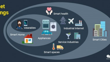 The Top 3 IoT Security Challenges