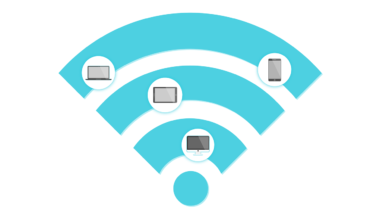 Protected: Why Wireless Connectivity Is a Must